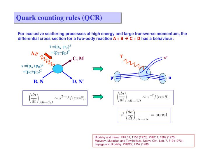 Quark counting rules (QCR)