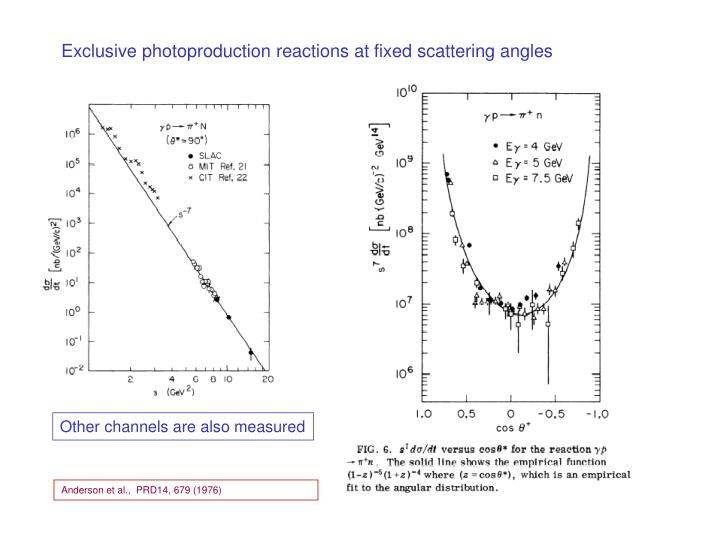 Exclusive photoproduction reactions at fixed scattering angles