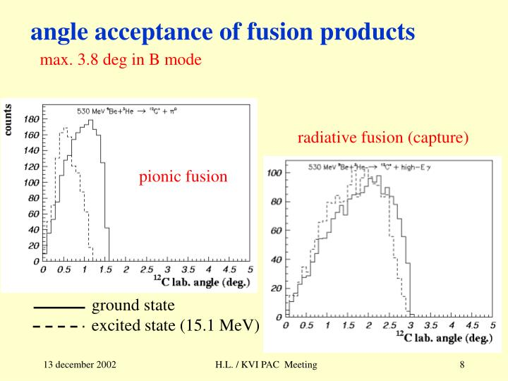 angle acceptance of fusion products