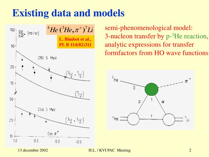 Existing data and models
