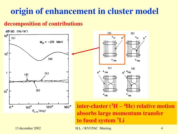 origin of enhancement in cluster model