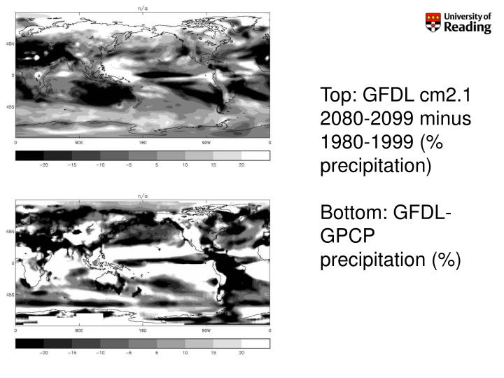 Top: GFDL cm2.1 2080-2099 minus 1980-1999 (% precipitation)