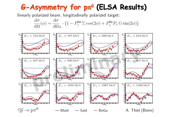 G-Asymmetry for p