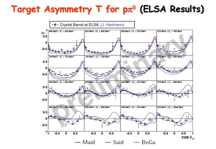 Target Asymmetry T for p