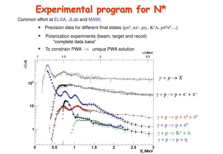 Experimental program for N*