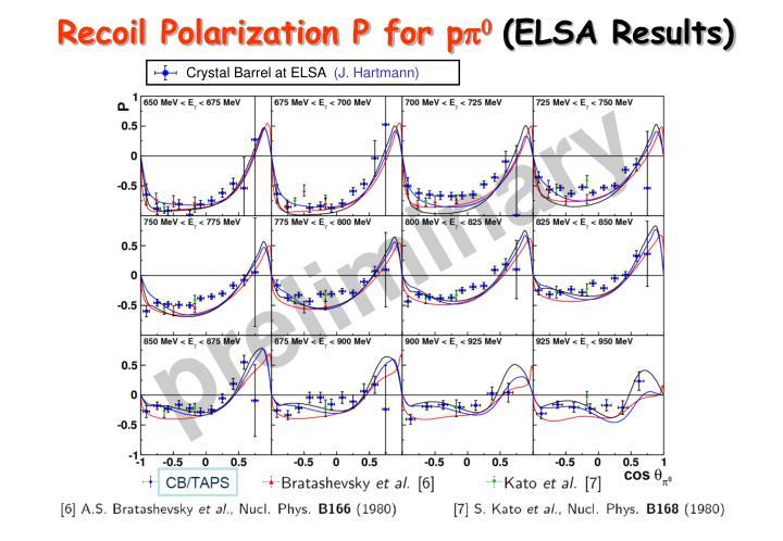 Recoil Polarization P for p