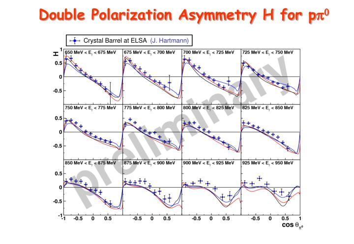 Double Polarization Asymmetry H for p