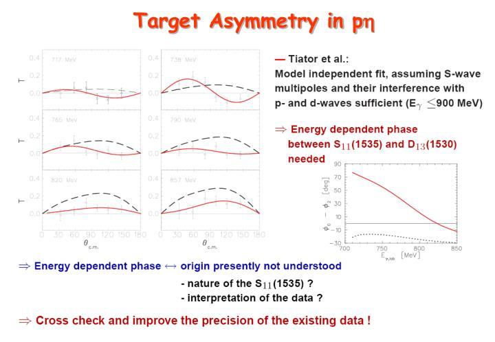 Target Asymmetry in p