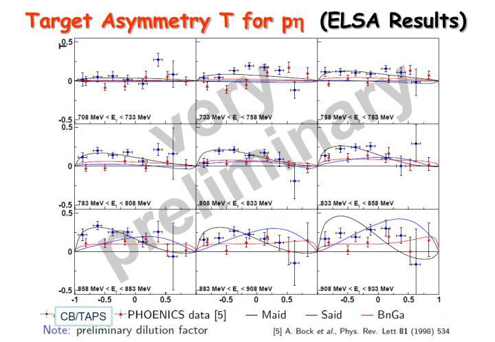 Target Asymmetry T for