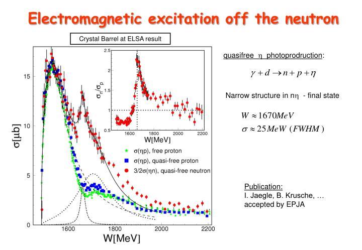 Electromagnetic excitation off the neutron