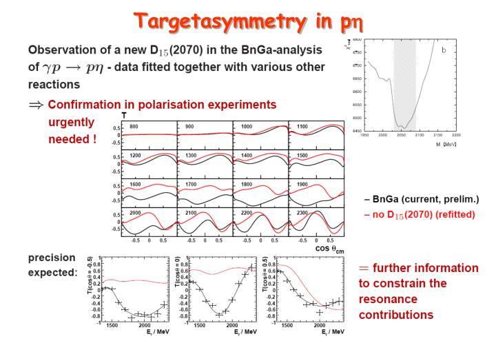 Targetasymmetry