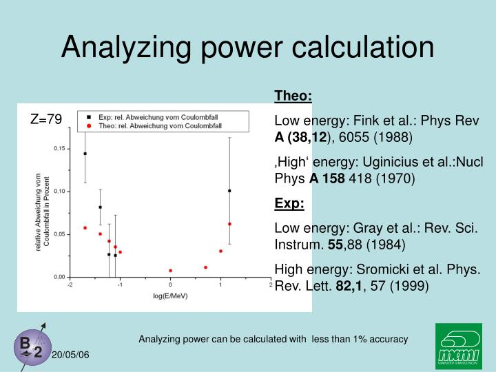 Analyzing power calculation