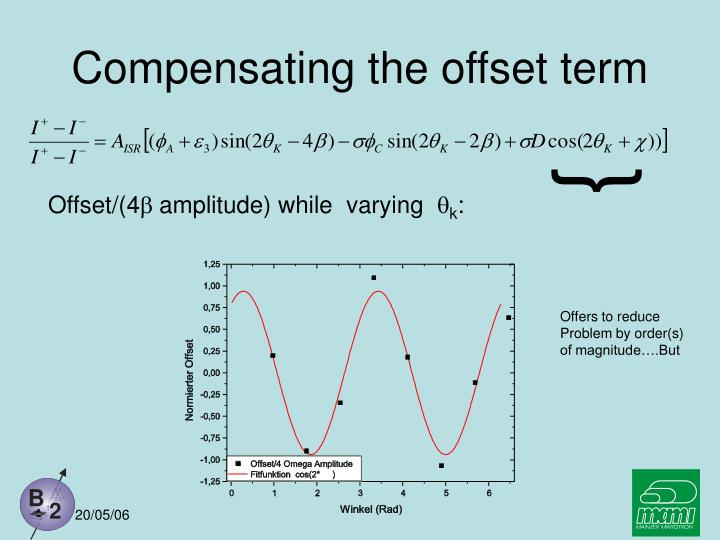 Compensating the offset term