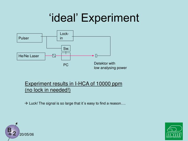 'ideal' Experiment
