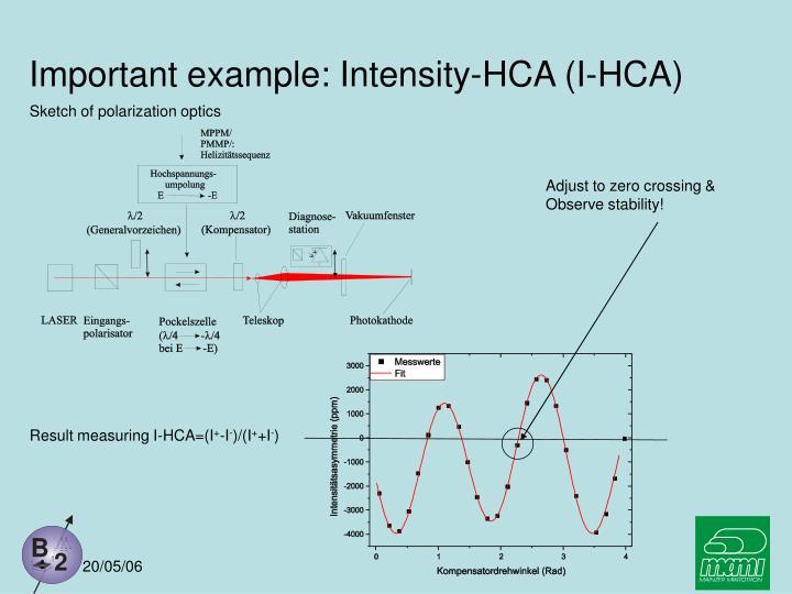Important example: Intensity-HCA (I-HCA)