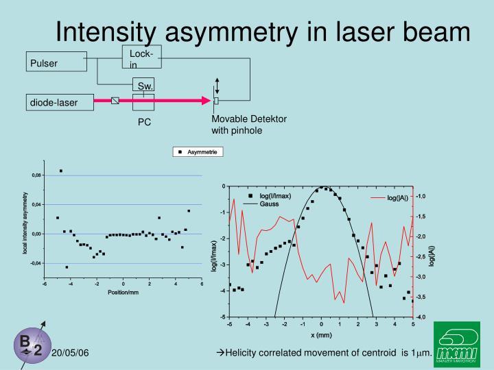 Intensity asymmetry in laser beam