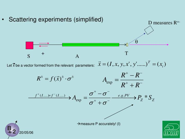 Scattering experiments (simplified)