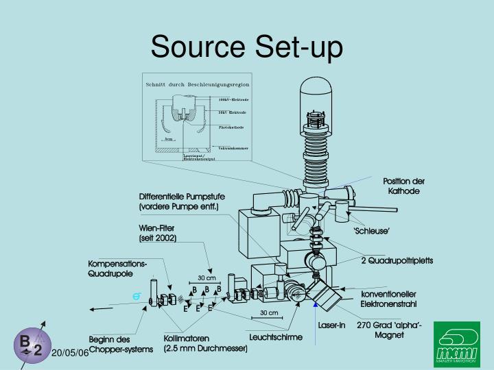 Source Set-up