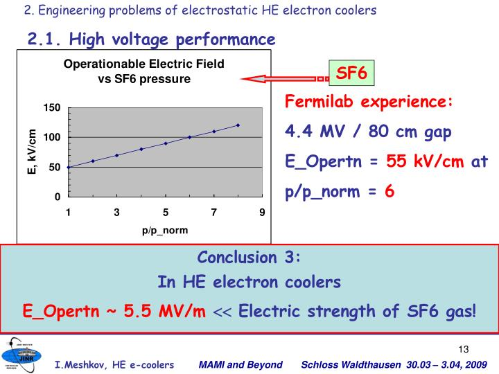 2. Engineering problems of electrostatic HE electron coolers