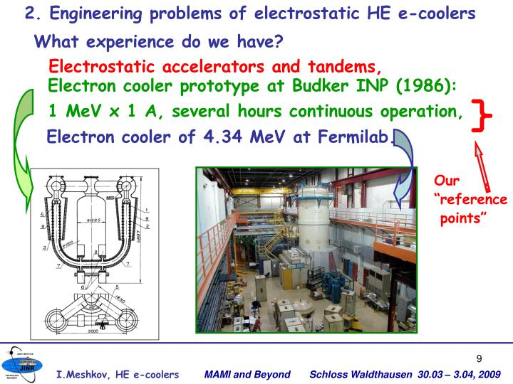 2. Engineering problems of electrostatic HE e-coolers