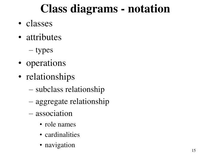 Class diagrams - notation