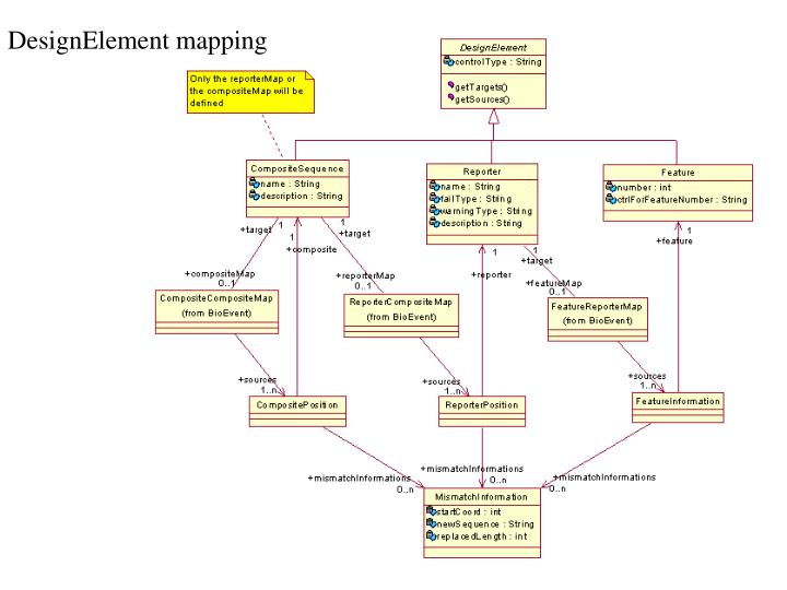 DesignElement mapping
