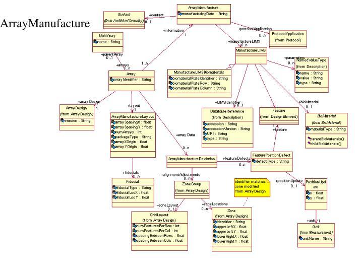ArrayManufacture
