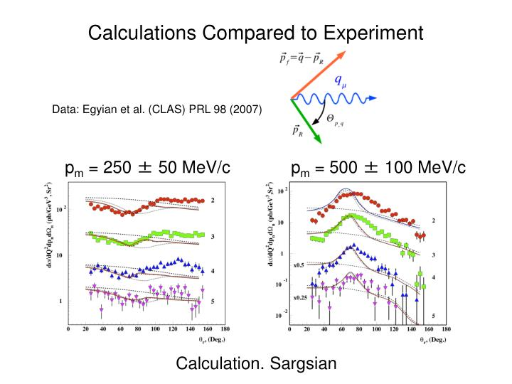Calculations Compared to Experiment