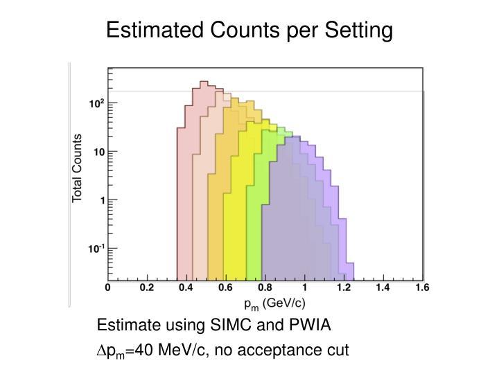 Estimated Counts per Setting