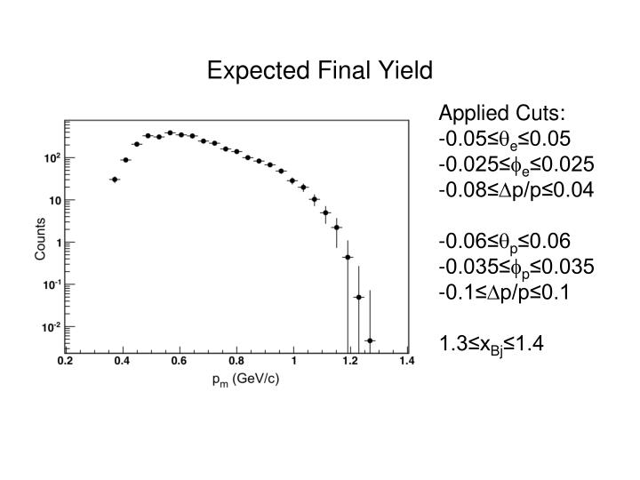Expected Final Yield