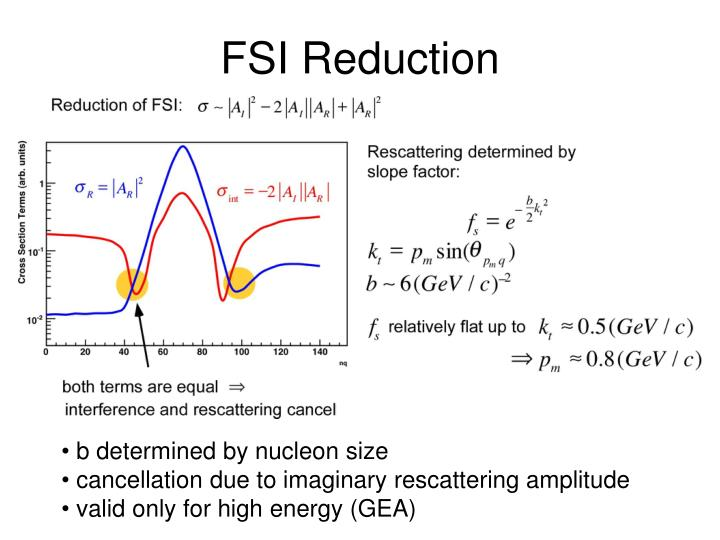 FSI Reduction