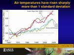 air temperatures have risen sharply more than 1 standard deviation