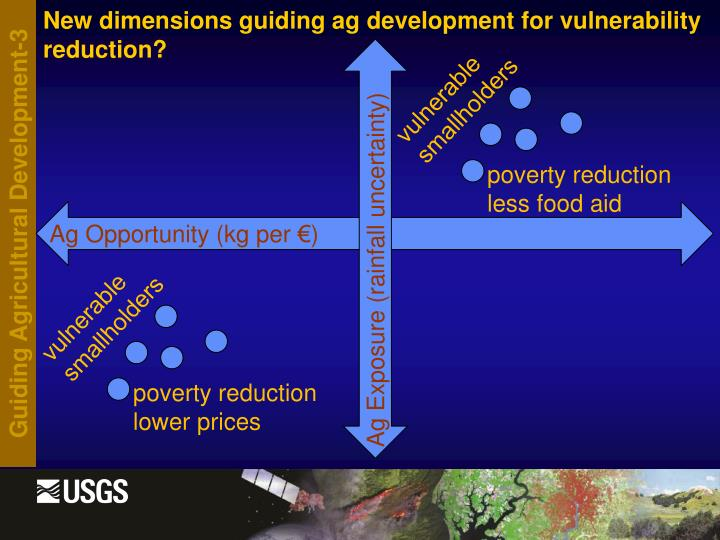 New dimensions guiding ag development for vulnerability reduction?