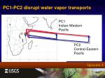 pc1 pc2 disrupt water vapor transports