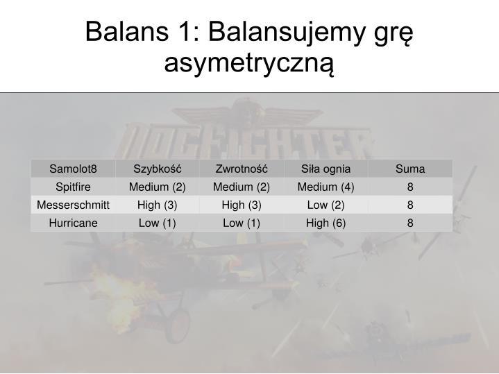 Balans 1: Balansujemy grę asymetryczną