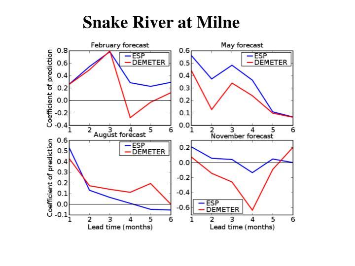 Snake River at Milne