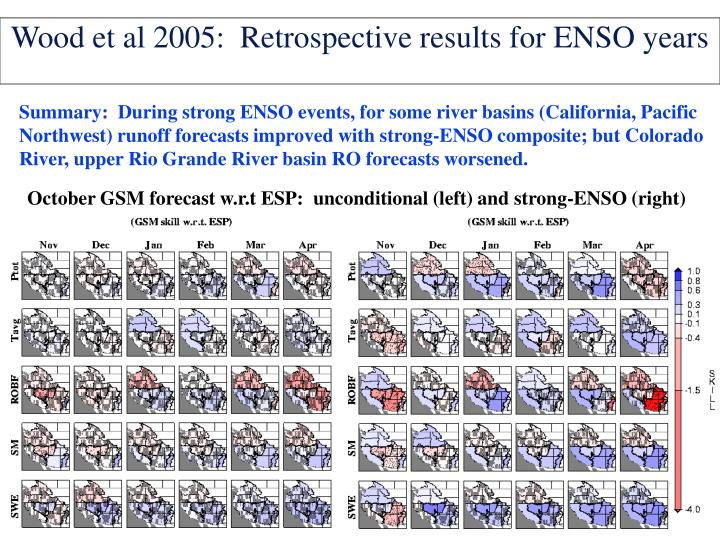 Wood et al 2005:  Retrospective results for ENSO years