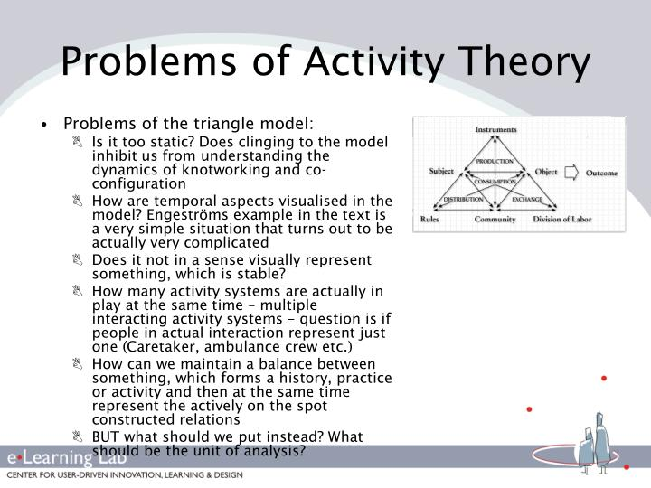Problems of Activity Theory