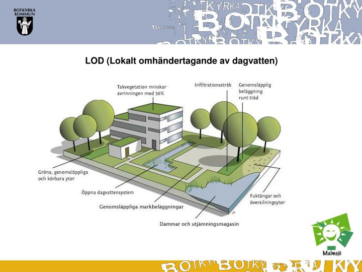 LOD (Lokalt omhändertagande av dagvatten)