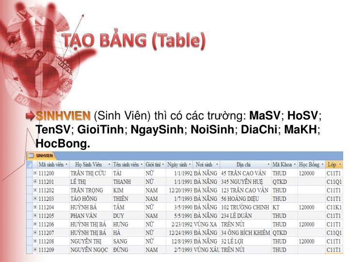 TẠO BẢNG (Table)