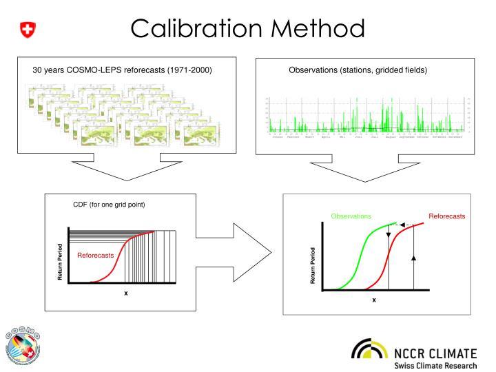 Calibration Method