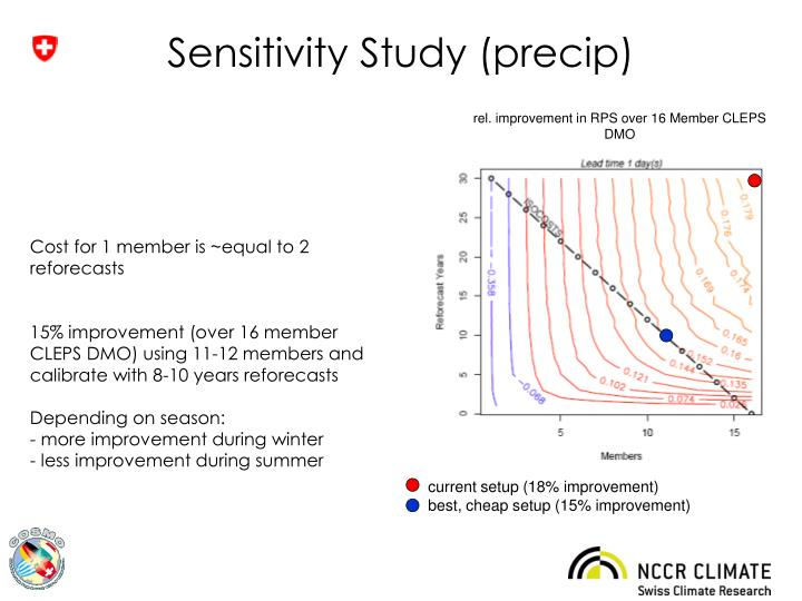 Sensitivity Study (precip)