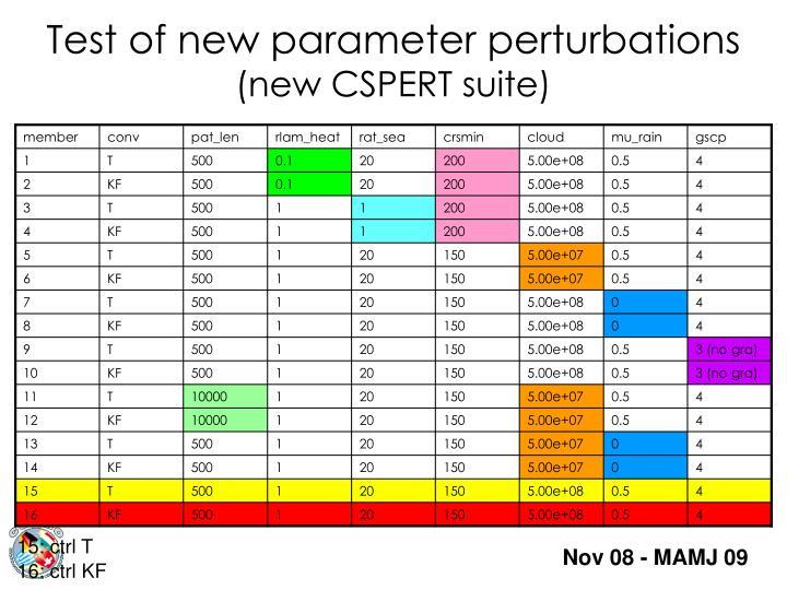 Test of new parameter perturbations