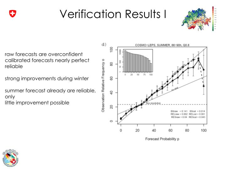 Verification Results I