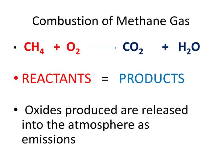 Combustion of Methane Gas