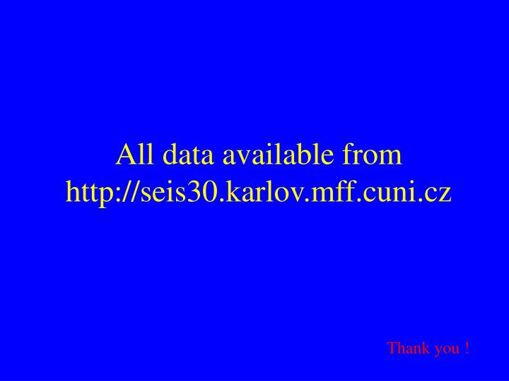 All data available from