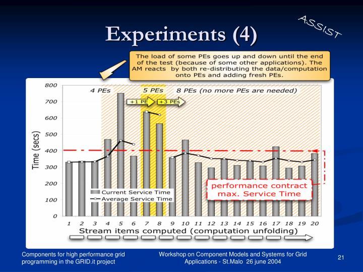 Experiments (4)