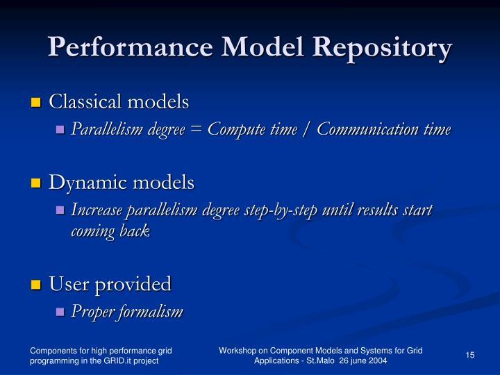 Performance Model Repository