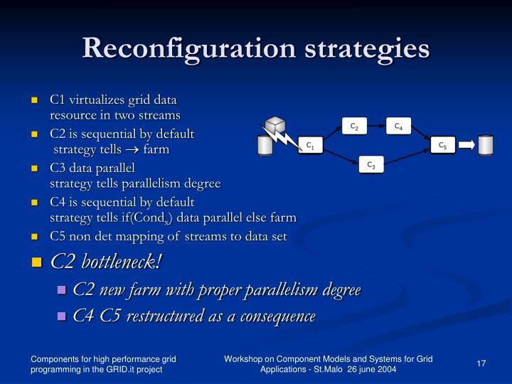 Reconfiguration strategies