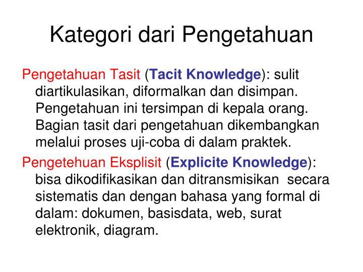 Kategori dari Pengetahuan